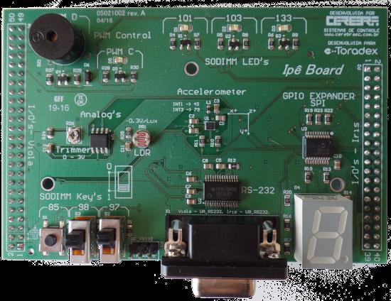 ipe-board